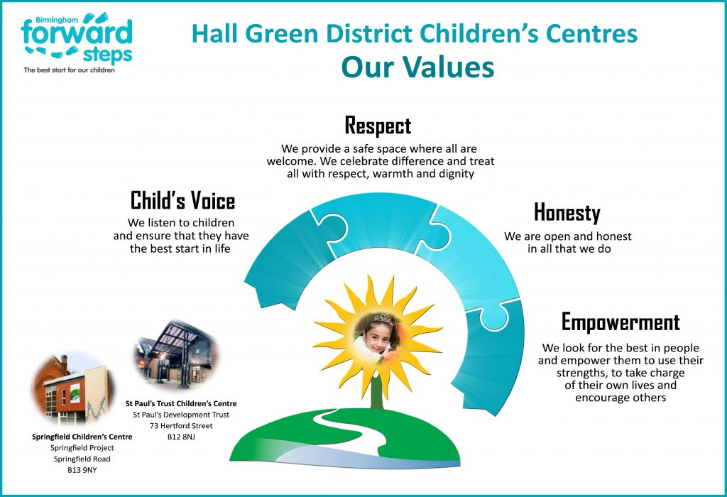 Hall Green District Children's Centre